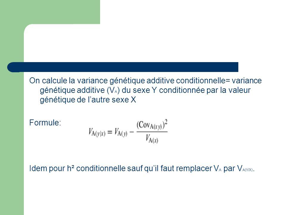On calcule la variance génétique additive conditionnelle= variance génétique additive (V A ) du sexe Y conditionnée par la valeur génétique de lautre sexe X Formule: Idem pour h² conditionnelle sauf quil faut remplacer V A par V A(Y/X).