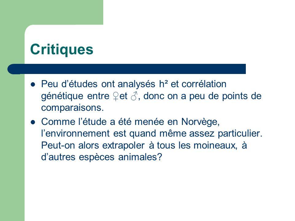 Critiques Peu détudes ont analysés h² et corrélation génétique entre et, donc on a peu de points de comparaisons.