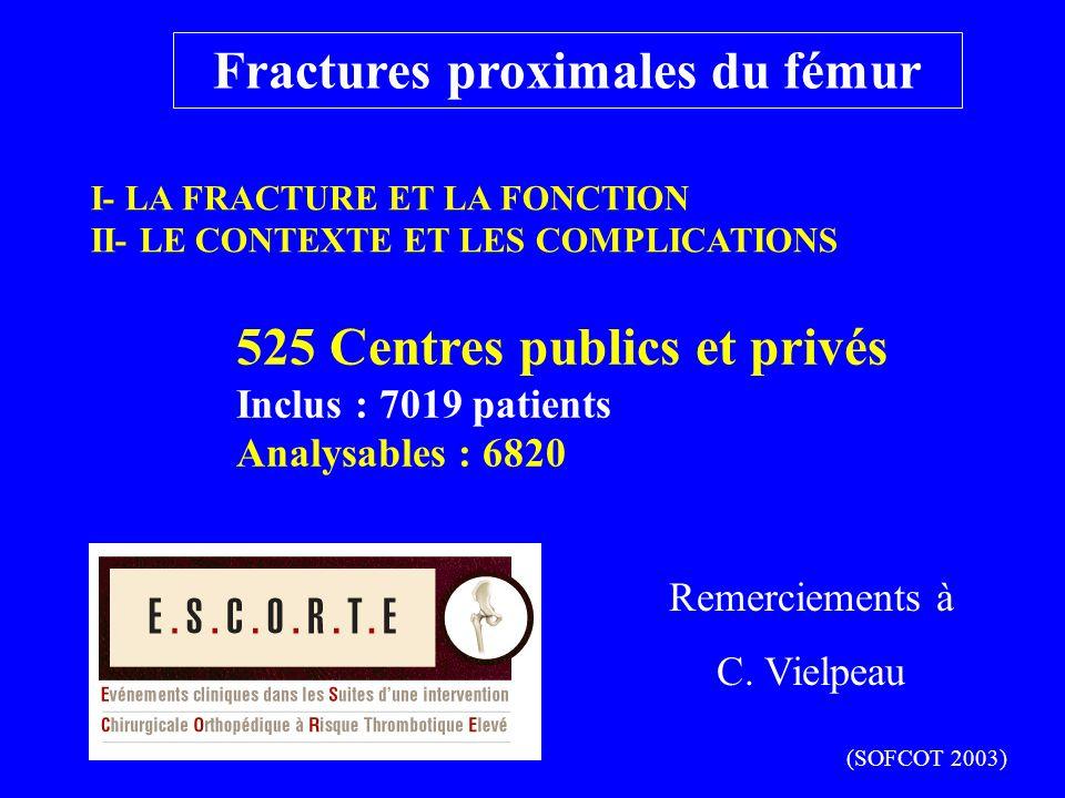 Question 7 : Décrivez les principales complications encourues par la patiente en raison de la lésion de la hanche droite à cet âge, puis en fonction d