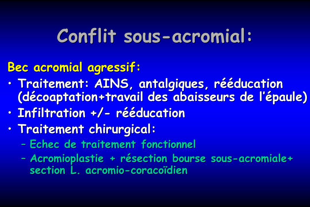 Conflit sous-acromial: Bec acromial agressif: Traitement: AINS, antalgiques, rééducation (décoaptation+travail des abaisseurs de lépaule)Traitement: A