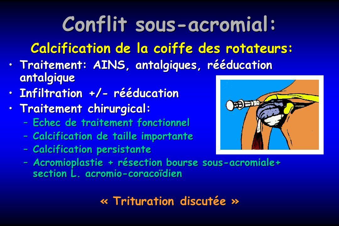 Conflit sous-acromial: Calcification de la coiffe des rotateurs: Traitement: AINS, antalgiques, rééducation antalgiqueTraitement: AINS, antalgiques, r
