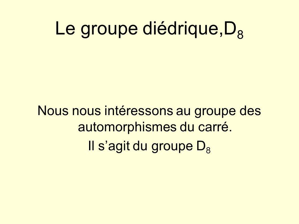 Le groupe diédrique,D 8 Nous nous intéressons au groupe des automorphismes du carré. Il sagit du groupe D 8
