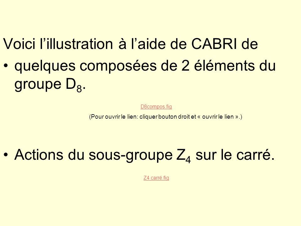 Voici lillustration à laide de CABRI de quelques composées de 2 éléments du groupe D 8. D8compos.fig (Pour ouvrir le lien: cliquer bouton droit et « o