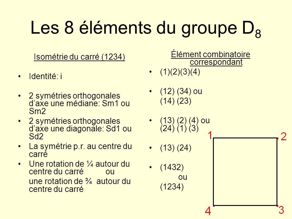 Les 8 éléments du groupe D 8 Isométrie du carré (1234) Identité: i 2 symétries orthogonales daxe une médiane: Sm1 ou Sm2 2 symétries orthogonales daxe