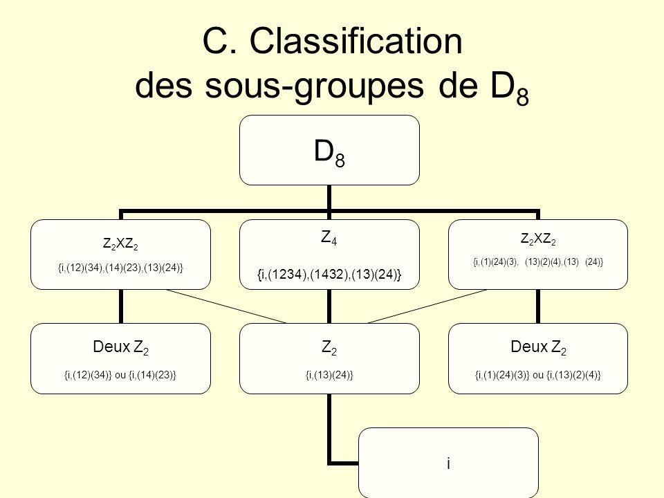 C. Classification des sous-groupes de D 8 D8 Z2XZ2 {i,(12)(34),(14)(23),(13)(24)} Deux Z2 {i,(12)(34)} ou {i,(14)(23)} Z2 {i,(13)(24)} i Z2XZ2 {i,(1)(