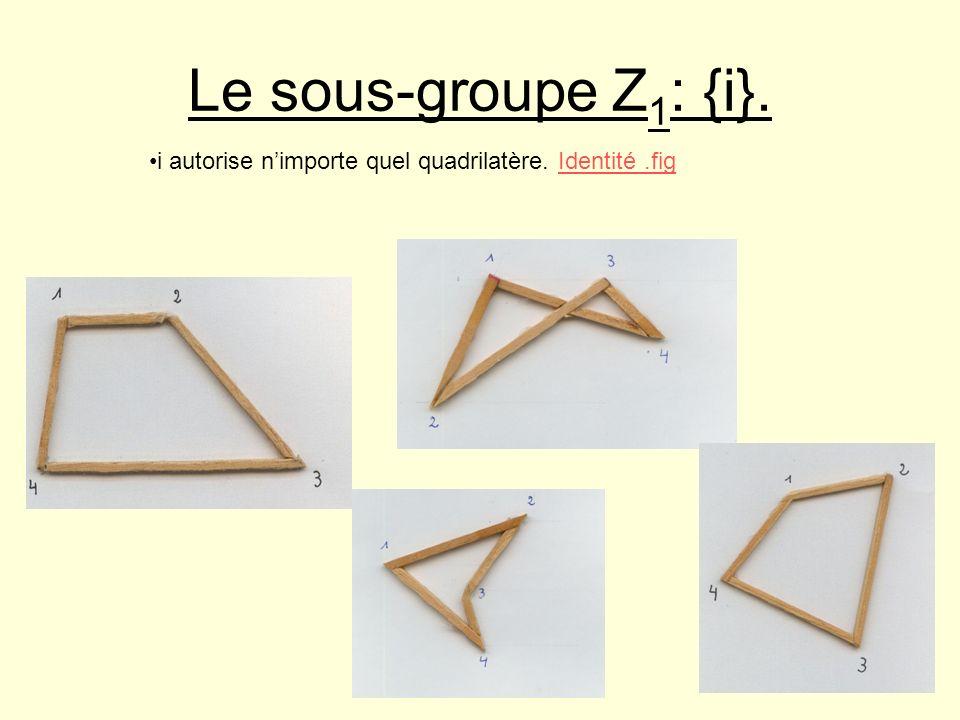 Le sous-groupe Z 1 : {i}. i autorise nimporte quel quadrilatère. Identité.figIdentité.fig
