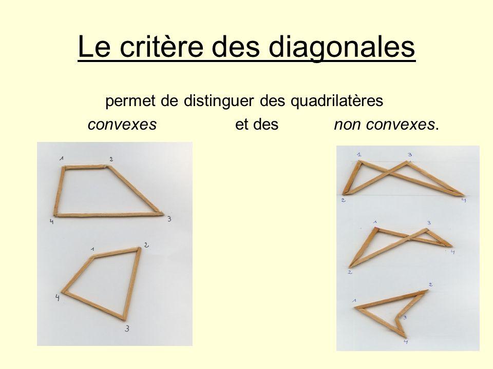 Le critère des diagonales permet de distinguer des quadrilatères convexes et des non convexes.