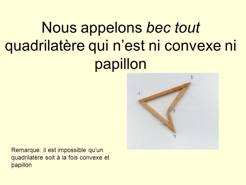 Nous appelons bec tout quadrilatère qui nest ni convexe ni papillon Remarque: il est impossible quun quadrilatère soit à la fois convexe et papillon