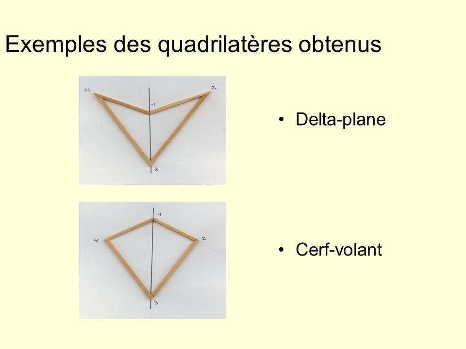 Exemples des quadrilatères obtenus Delta-plane Cerf-volant
