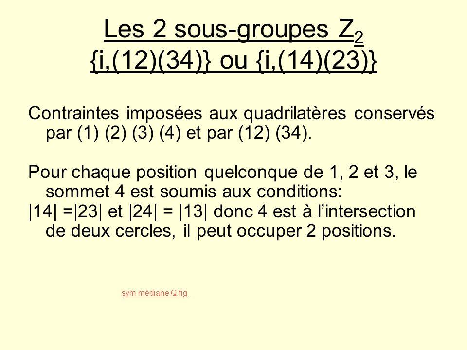Les 2 sous-groupes Z 2 {i,(12)(34)} ou {i,(14)(23)} Contraintes imposées aux quadrilatères conservés par (1) (2) (3) (4) et par (12) (34). Pour chaque