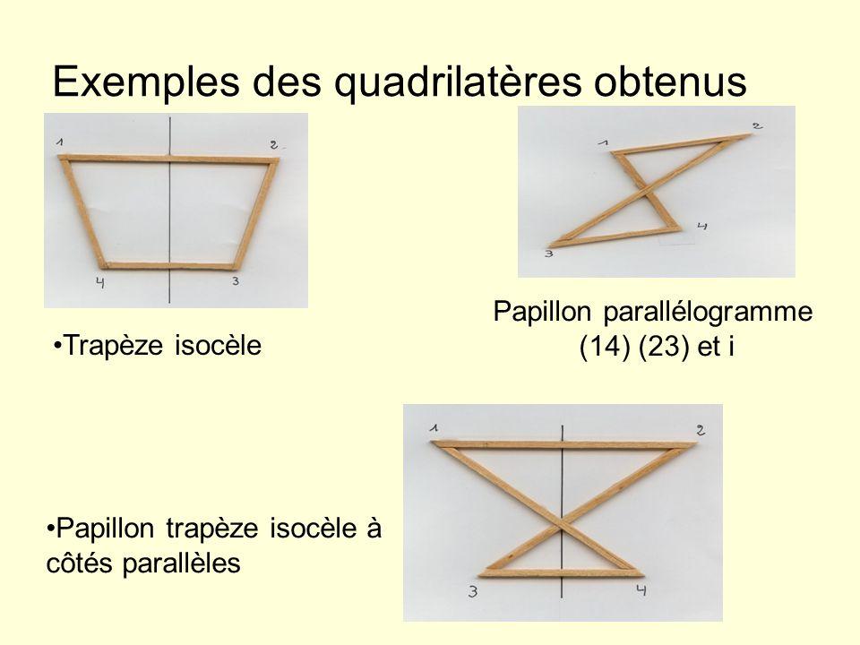 Exemples des quadrilatères obtenus Trapèze isocèle Papillon parallélogramme (14) (23) et i Papillon trapèze isocèle à côtés parallèles