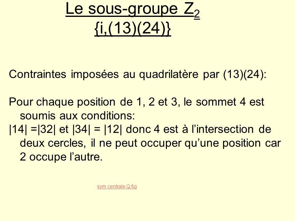 Le sous-groupe Z 2 {i,(13)(24)} Contraintes imposées au quadrilatère par (13)(24): Pour chaque position de 1, 2 et 3, le sommet 4 est soumis aux condi