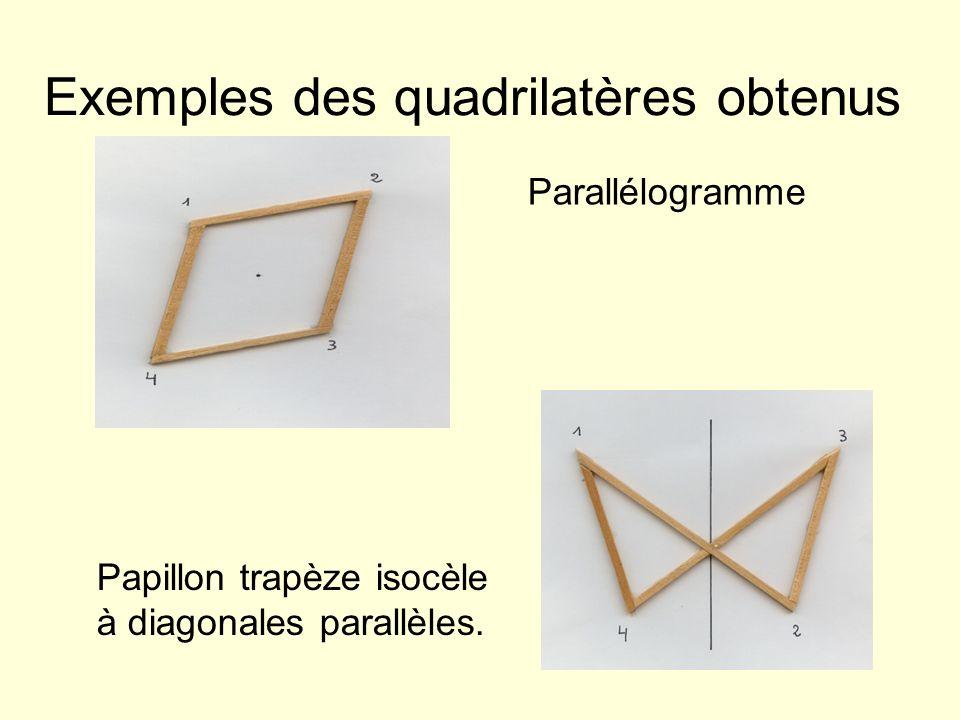 Exemples des quadrilatères obtenus Papillon trapèze isocèle à diagonales parallèles. Parallélogramme