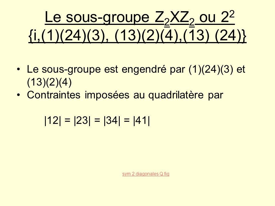 Le sous-groupe Z 2 XZ 2 ou 2 2 {i,(1)(24)(3), (13)(2)(4),(13) (24)} Le sous-groupe est engendré par (1)(24)(3) et (13)(2)(4) Contraintes imposées au q