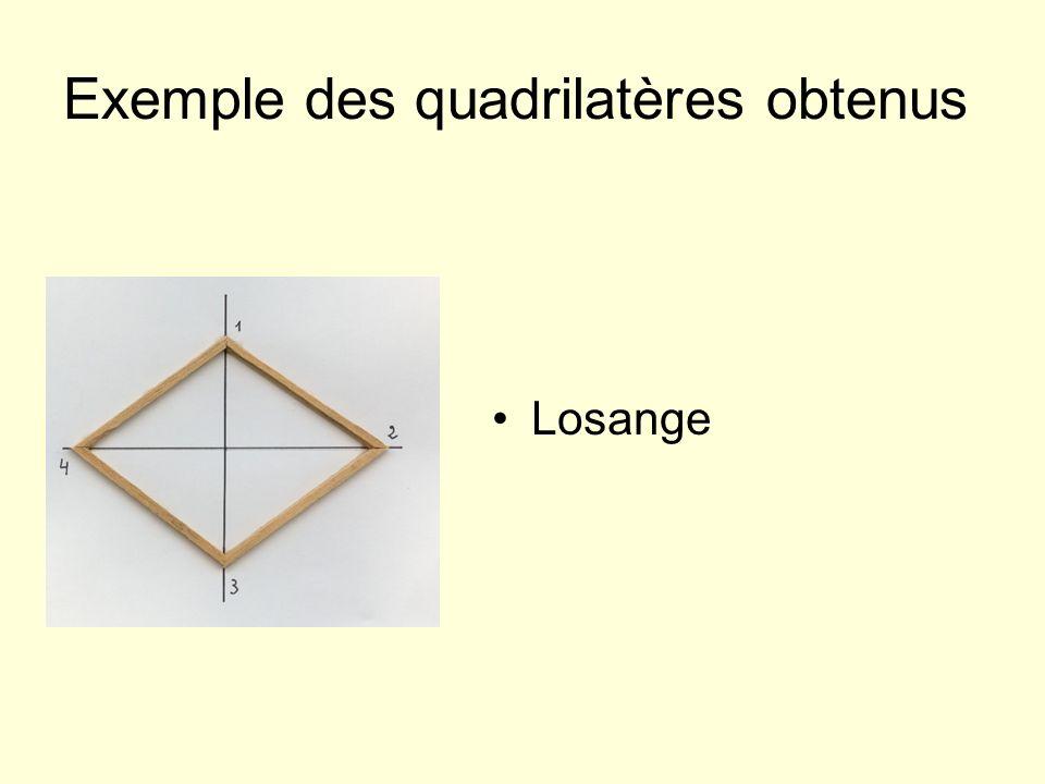 Exemple des quadrilatères obtenus Losange