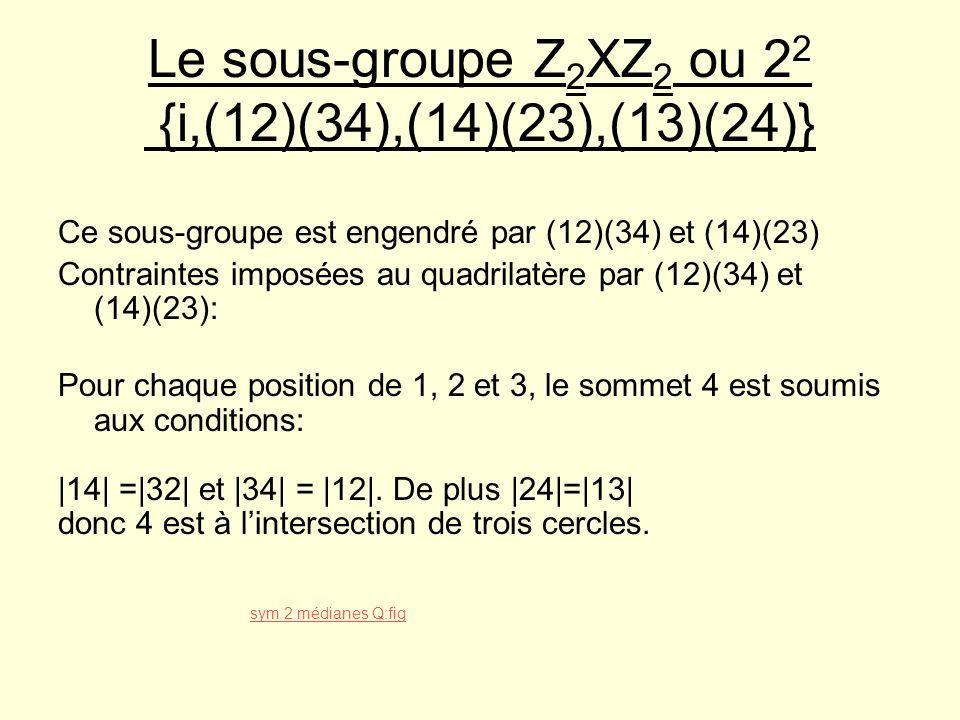 Le sous-groupe Z 2 XZ 2 ou 2 2 {i,(12)(34),(14)(23),(13)(24)} Ce sous-groupe est engendré par (12)(34) et (14)(23) Contraintes imposées au quadrilatèr