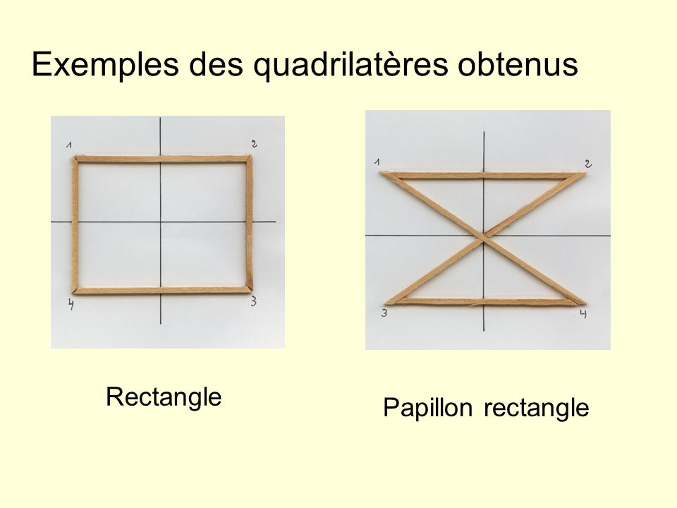 Exemples des quadrilatères obtenus Papillon rectangle Rectangle