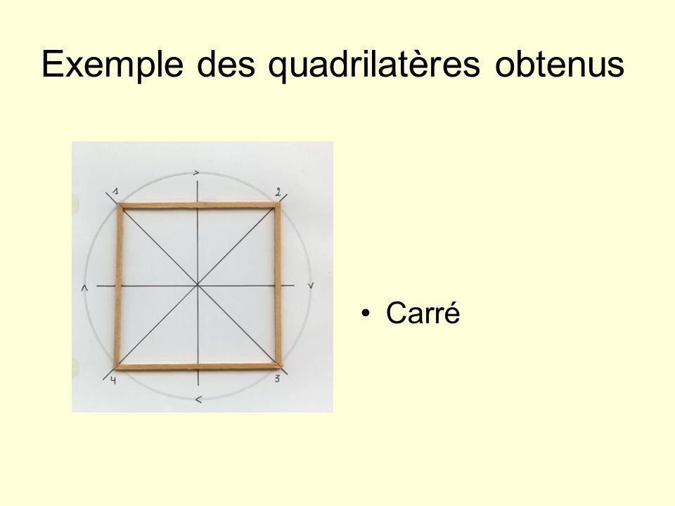 Exemple des quadrilatères obtenus Carré