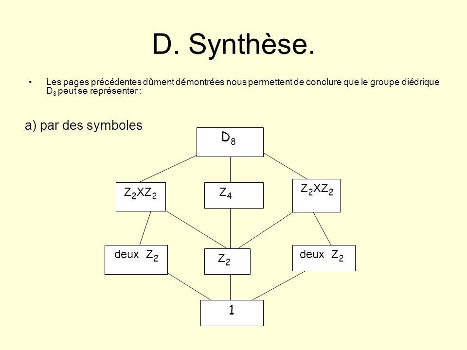 a) par des symboles D. Synthèse. Les pages précédentes dûment démontrées nous permettent de conclure que le groupe diédrique D 8 peut se représenter :