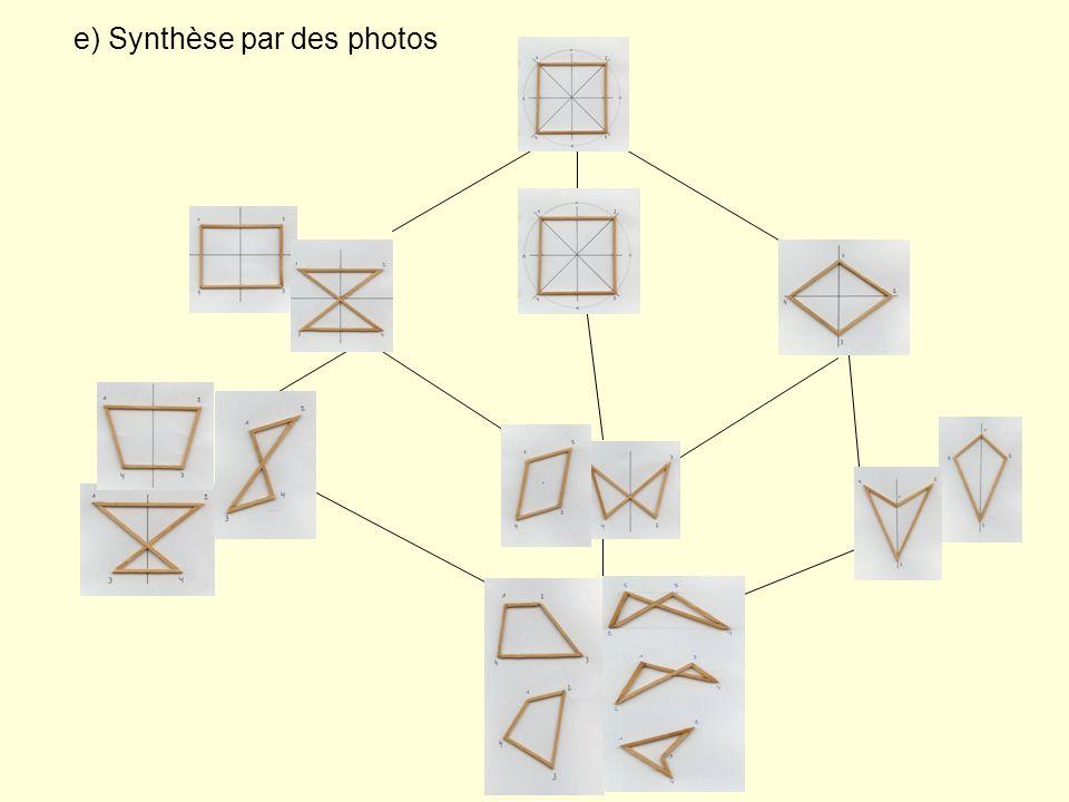 e) Synthèse par des photos