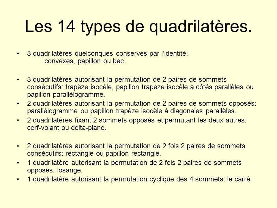 Les 14 types de quadrilatères. 3 quadrilatères quelconques conservés par lidentité: convexes, papillon ou bec. 3 quadrilatères autorisant la permutati