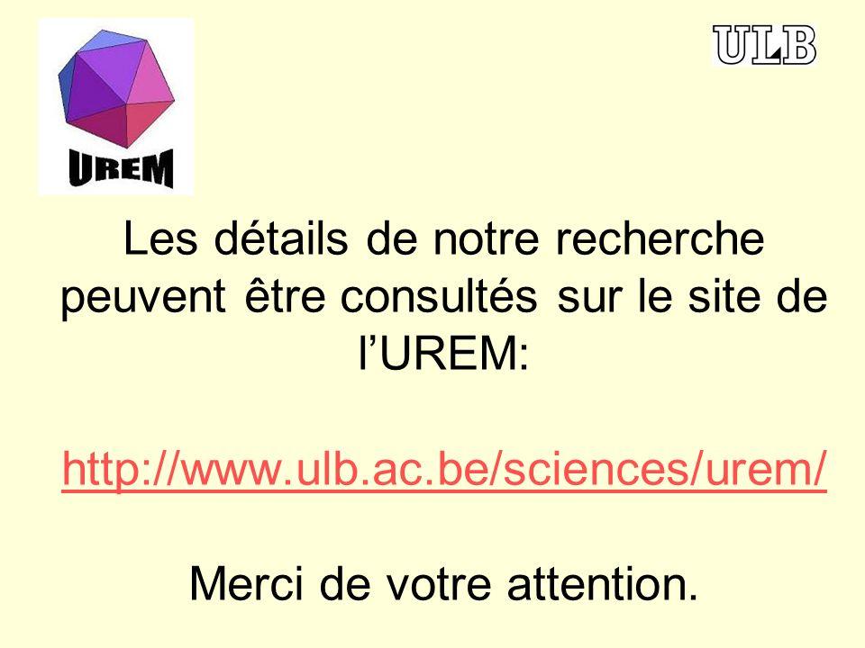 Les détails de notre recherche peuvent être consultés sur le site de lUREM: http://www.ulb.ac.be/sciences/urem/ Merci de votre attention. http://www.u