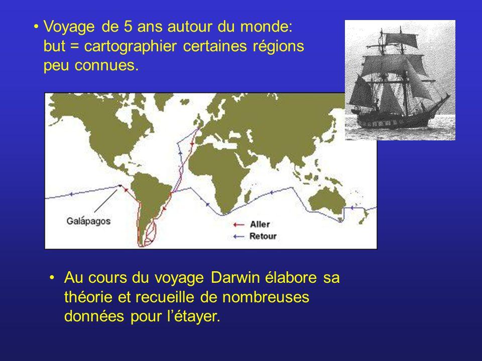 Voyage de 5 ans autour du monde: but = cartographier certaines régions peu connues. Au cours du voyage Darwin élabore sa théorie et recueille de nombr