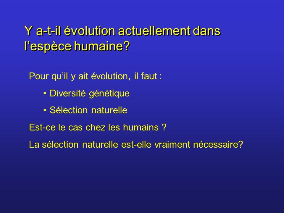 Y a-t-il évolution actuellement dans lespèce humaine? Pour quil y ait évolution, il faut : Diversité génétique Sélection naturelle Est-ce le cas chez
