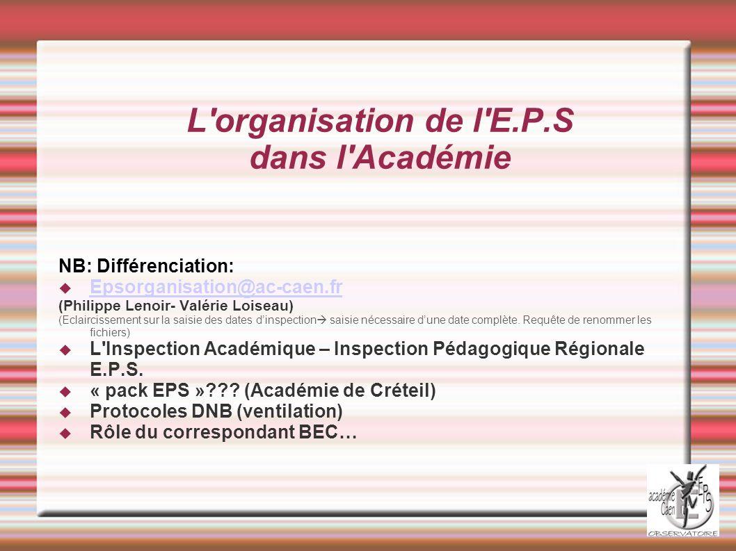 L organisation de l E.P.S dans l Académie NB: Différenciation: Epsorganisation@ac-caen.fr (Philippe Lenoir- Valérie Loiseau) (Eclaircissement sur la saisie des dates dinspection saisie nécessaire dune date complète.