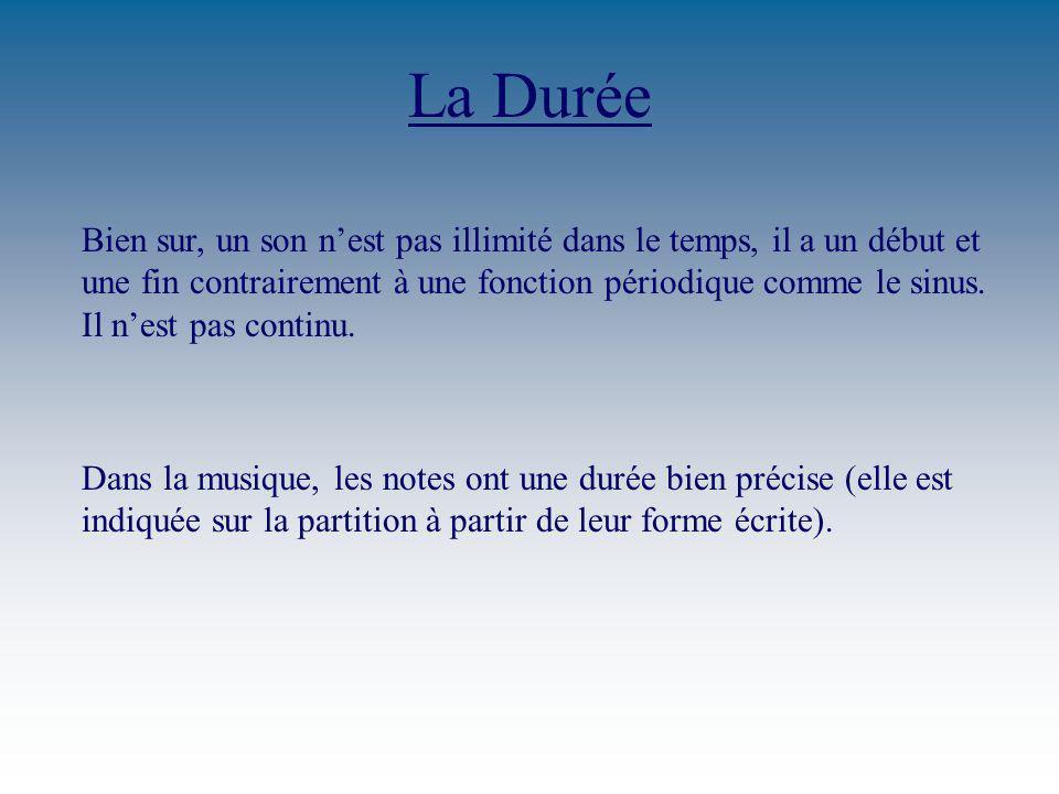 Le Timbre Le timbre dun son est en quelque sorte sa couleur. Cest ce qui différencie deux voix à loreille. Beaucoup de facteurs interviennent dans cet