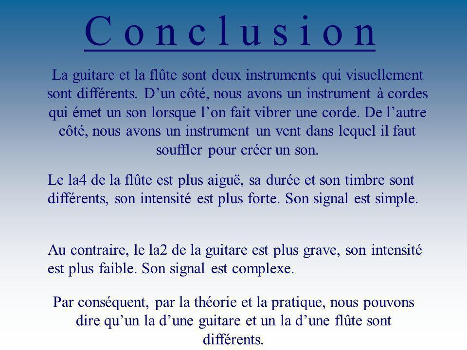 Exploitation Flûte : La période T flûte de ce la est de 5/4 ms. f = 1/T donc f flûte = 1/1,25.10 = 800 Hz -3 Guitare: La période T guitare de ce la es
