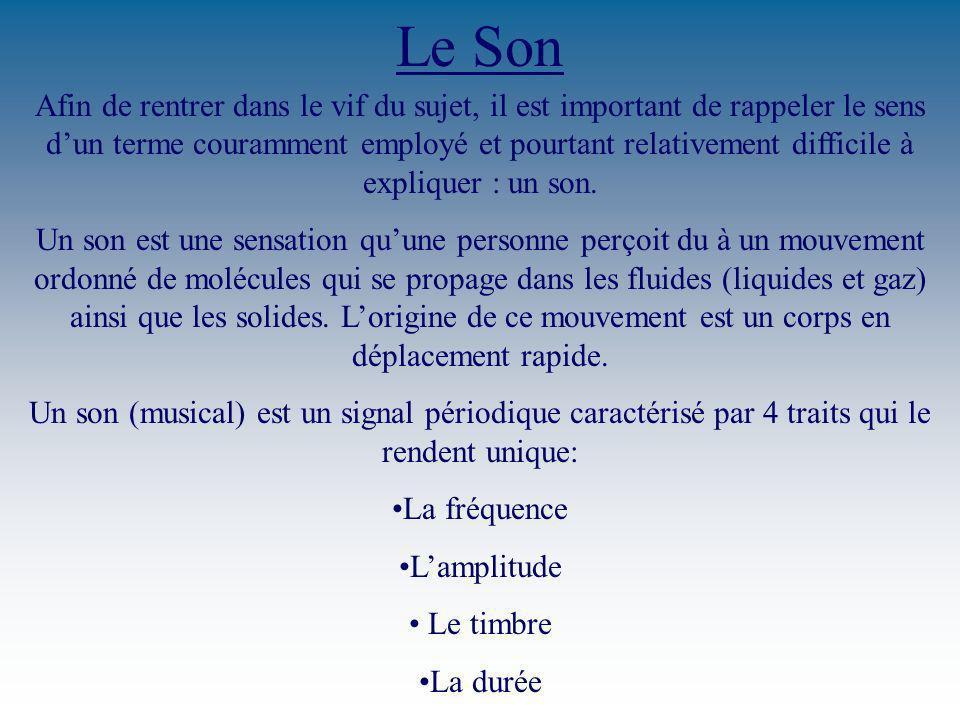 S o u r c e s Musique et Physique, Chérif Zananiri http://wikipedia.org http://www.ac-nantes.fr:8080/peda/disc/scphy/dochtml/gammes/piano.htm http://perso.wanadoo.fr/b.leconte/sylvain/son.htm http://www.cap-sciences.net/upload/sites/dossierspedago/DES-SONS.pdf http://www.e-cursus.paris4.sorbonne.fr/texte/CEC/Gleothaud/Le%20Son%20musical.pdf http://www.walter-fendt.de/ph14f/ http://kimbruit.com/articles/son_et_audition.php http://irc.nrc-cnrc.gc.ca/ie/cope/03-1-Acoustics_Principles_f.html http://euler.ac-versailles.fr/webMathematica/tmd/Accompagnement_TMD.pdf http://www.snf.ch/fr/com/prr/prr_arh_05dec07.asp
