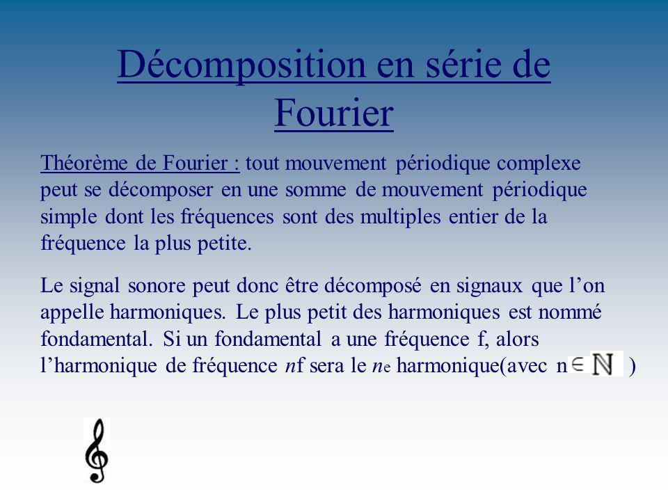 Décomposition en série de Fourier Le signal sonore peut donc être décomposé en signaux que lon appelle harmoniques.
