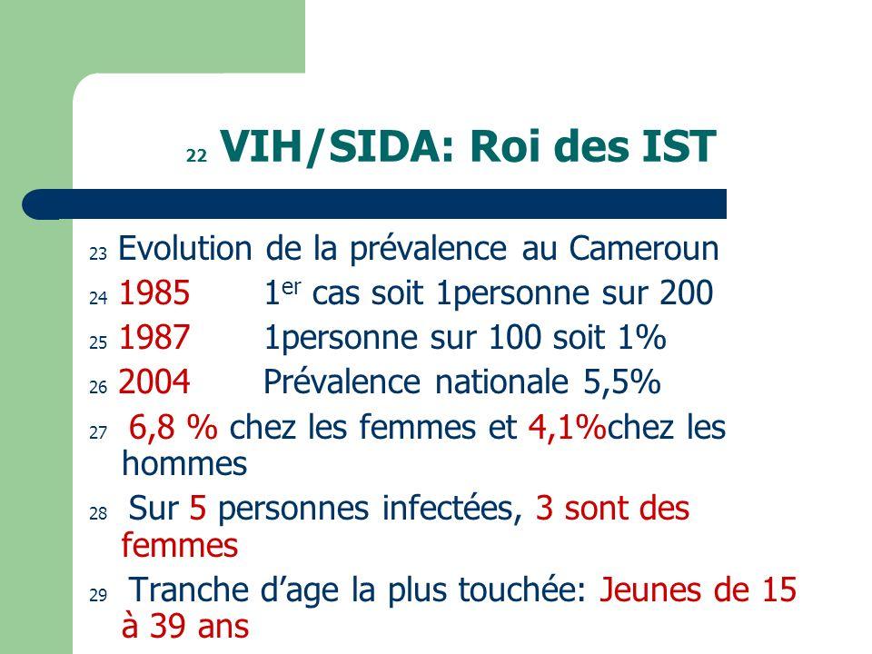 22 VIH/SIDA: Roi des IST 23 Evolution de la prévalence au Cameroun 24 1985 1 er cas soit 1personne sur 200 25 1987 1personne sur 100 soit 1% 26 2004Pr