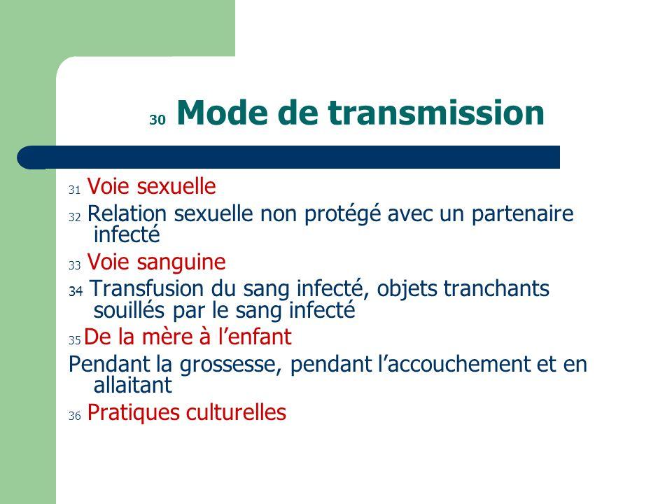 30 Mode de transmission 31 Voie sexuelle 32 Relation sexuelle non protégé avec un partenaire infecté 33 Voie sanguine 34 Transfusion du sang infecté,