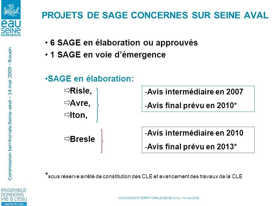 COMMISSION TERRITORIALE SEINE AVAL- 14 mai 2009 Commission territoriale Seine-aval – 14 mai 2009 - Rouen PROJETS DE SAGE CONCERNES SUR SEINE AVAL 6 SA