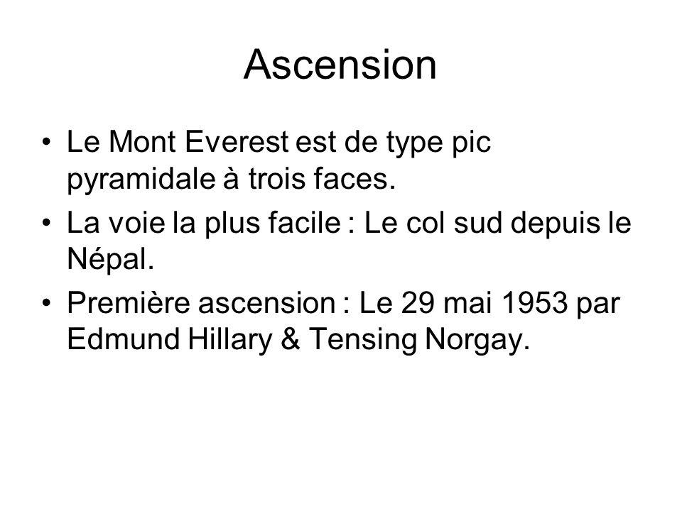 Ascension Le Mont Everest est de type pic pyramidale à trois faces.