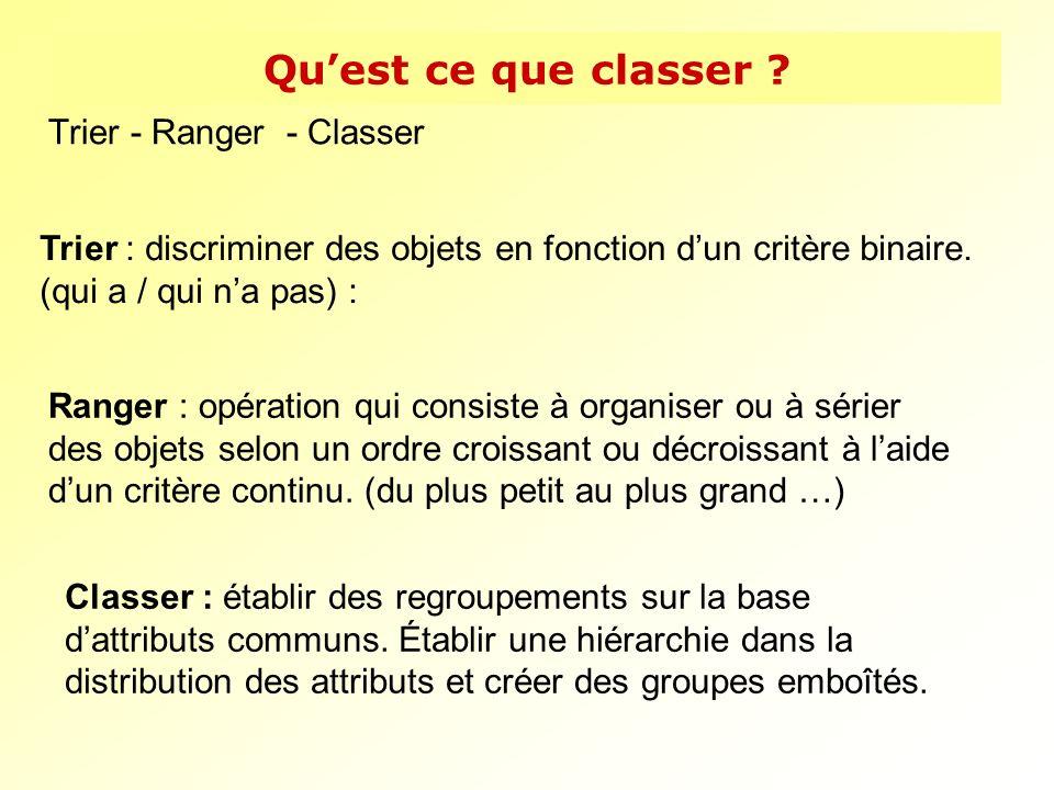 Quest ce que classer ? Trier - Ranger - Classer Ranger : opération qui consiste à organiser ou à sérier des objets selon un ordre croissant ou décrois