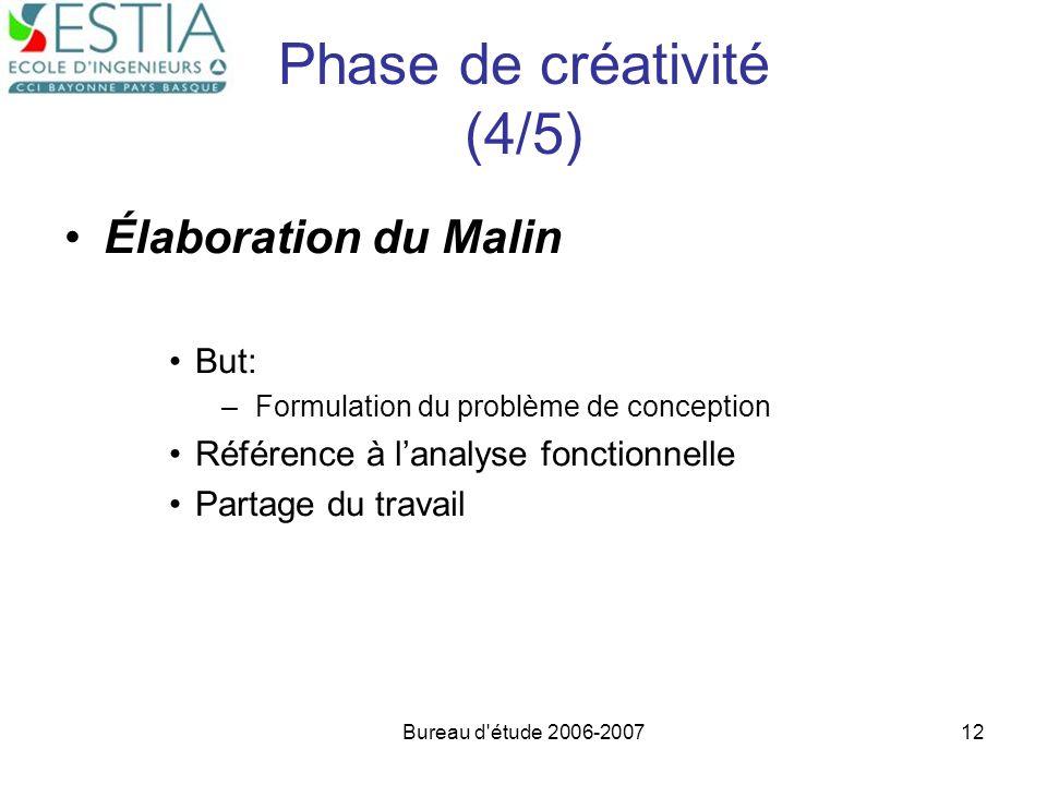 Bureau d'étude 2006-200712 Phase de créativité (4/5) Élaboration du Malin But: – Formulation du problème de conception Référence à lanalyse fonctionne