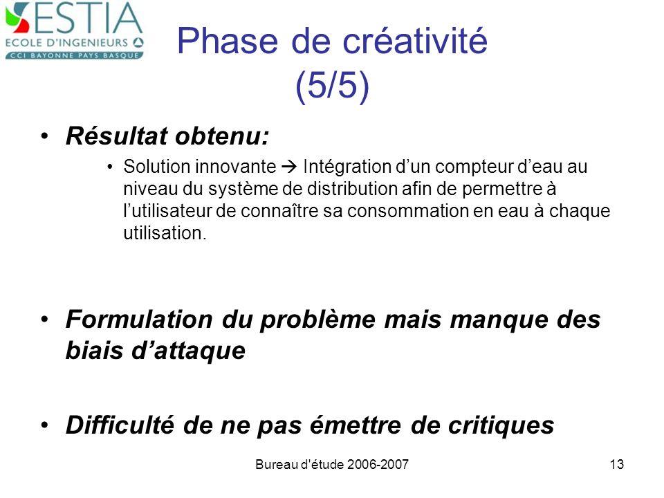 Bureau d'étude 2006-200713 Phase de créativité (5/5) Résultat obtenu: Solution innovante Intégration dun compteur deau au niveau du système de distrib