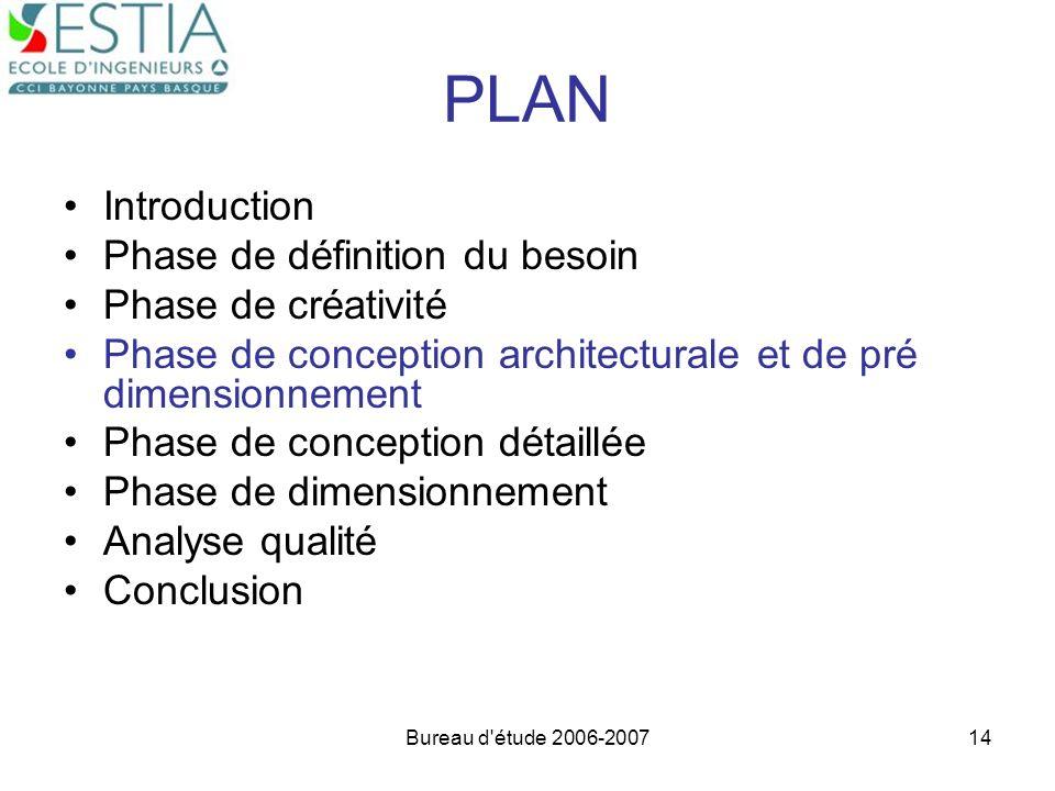 Bureau d'étude 2006-200714 PLAN Introduction Phase de définition du besoin Phase de créativité Phase de conception architecturale et de pré dimensionn