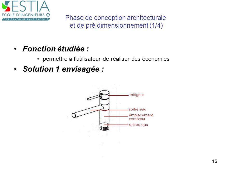 Bureau d'étude 2006-200715 Phase de conception architecturale et de pré dimensionnement (1/4) Fonction étudiée : permettre à lutilisateur de réaliser