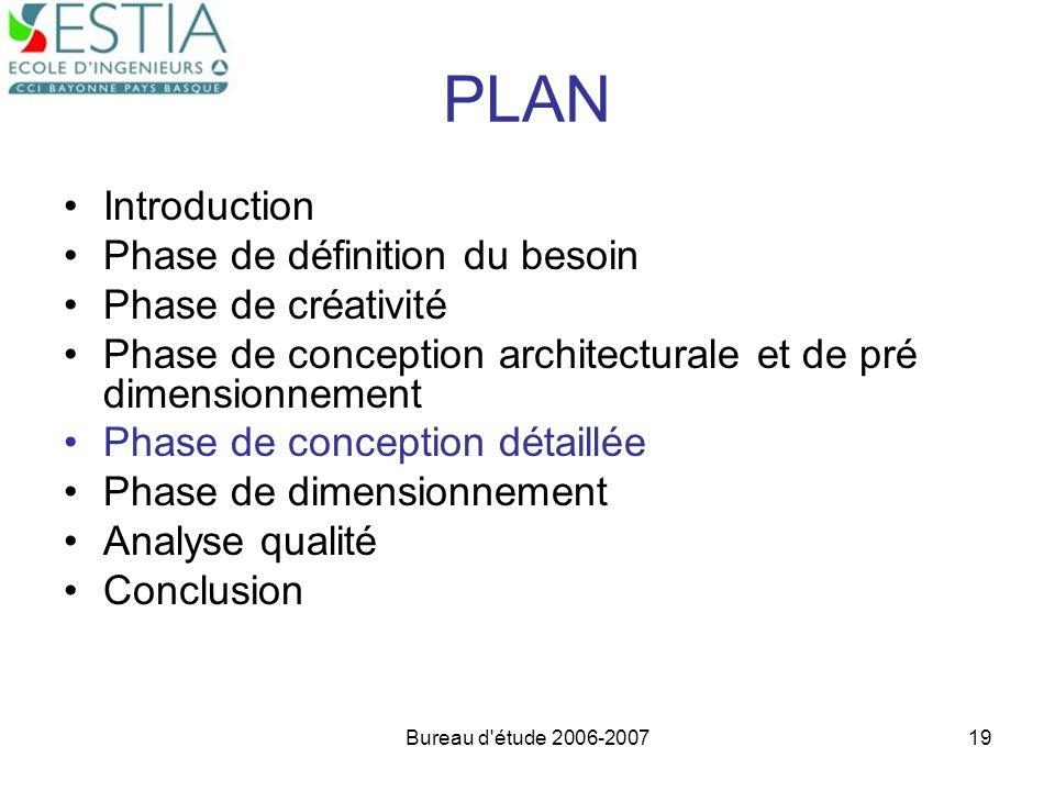 Bureau d'étude 2006-200719 PLAN Introduction Phase de définition du besoin Phase de créativité Phase de conception architecturale et de pré dimensionn