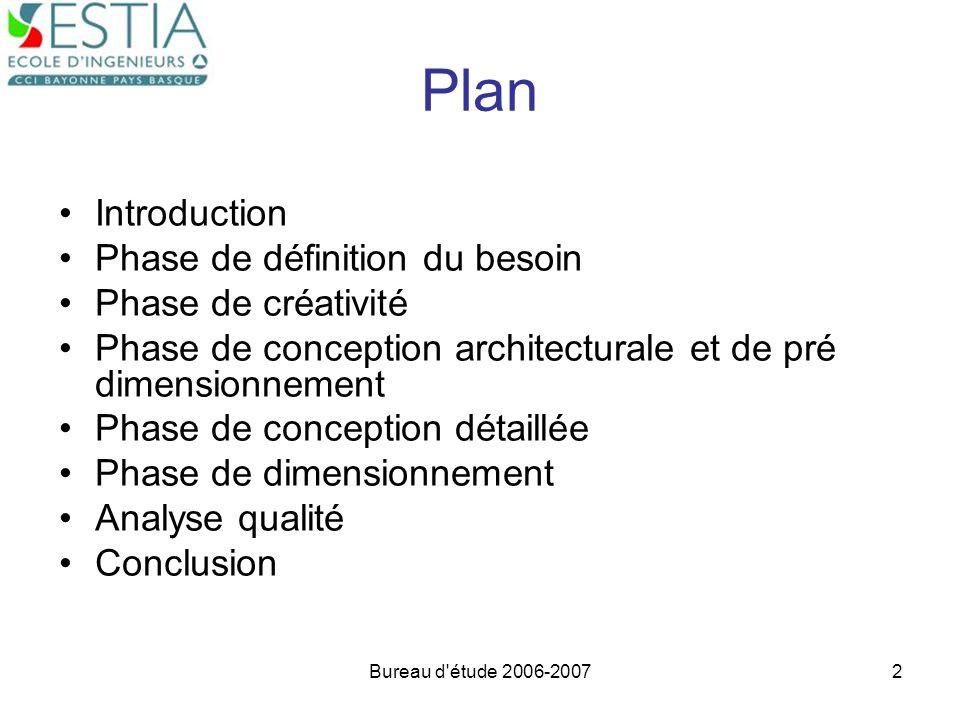 Bureau d'étude 2006-20072 Plan Introduction Phase de définition du besoin Phase de créativité Phase de conception architecturale et de pré dimensionne