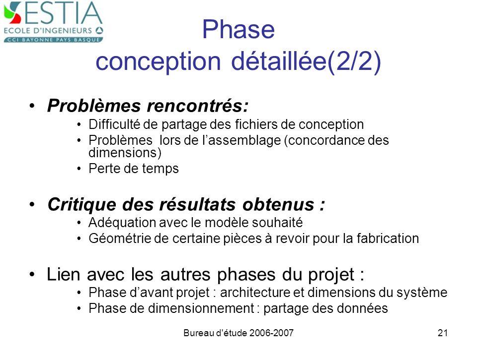 Bureau d'étude 2006-200721 Phase conception détaillée(2/2) Problèmes rencontrés: Difficulté de partage des fichiers de conception Problèmes lors de la