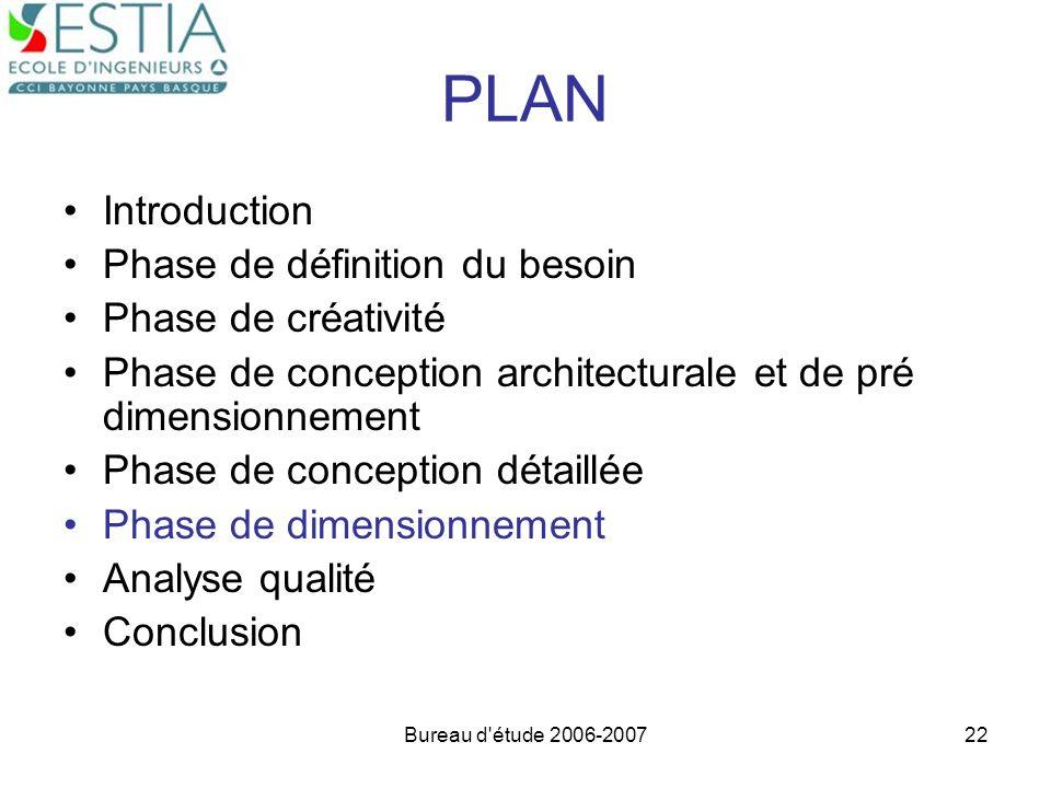 Bureau d'étude 2006-200722 PLAN Introduction Phase de définition du besoin Phase de créativité Phase de conception architecturale et de pré dimensionn