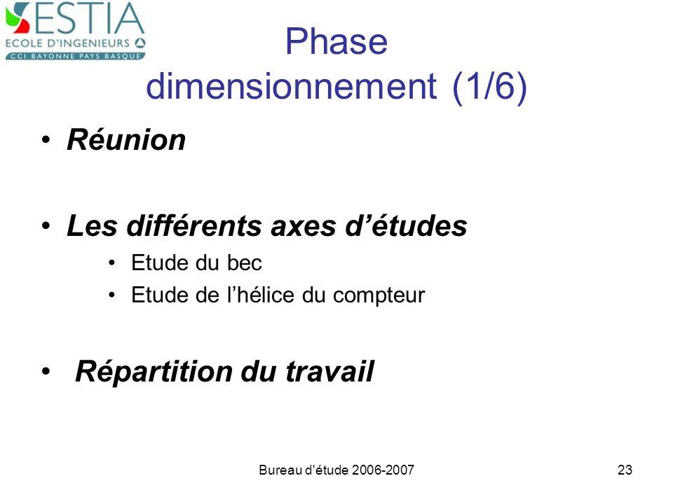 Bureau d'étude 2006-200723 Phase dimensionnement (1/6) Réunion Les différents axes détudes Etude du bec Etude de lhélice du compteur Répartition du tr