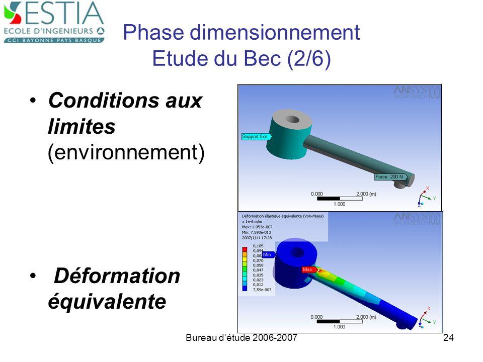 Bureau d'étude 2006-200724 Phase dimensionnement Etude du Bec (2/6) Conditions aux limites (environnement) Déformation équivalente