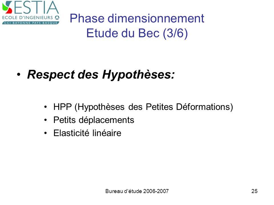 Bureau d'étude 2006-200725 Phase dimensionnement Etude du Bec (3/6) Respect des Hypothèses: HPP (Hypothèses des Petites Déformations) Petits déplaceme