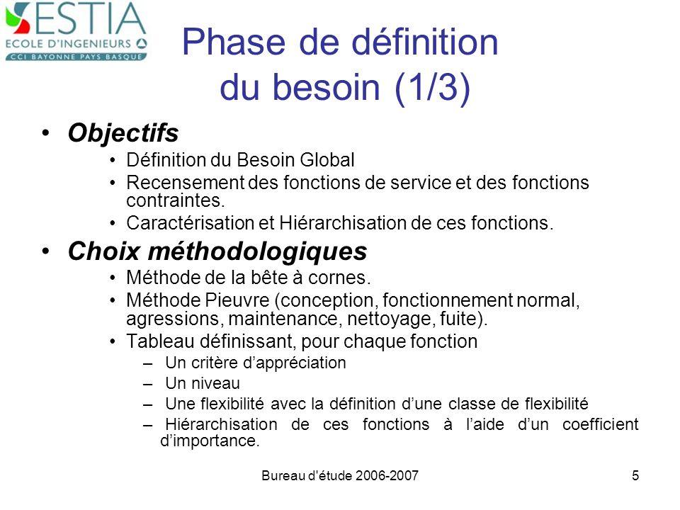 Bureau d'étude 2006-20075 Phase de définition du besoin (1/3) Objectifs Définition du Besoin Global Recensement des fonctions de service et des foncti